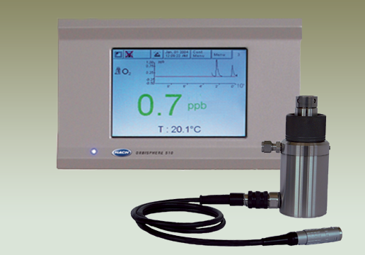 Orbisphere 511 Nitrogen  Analyzer