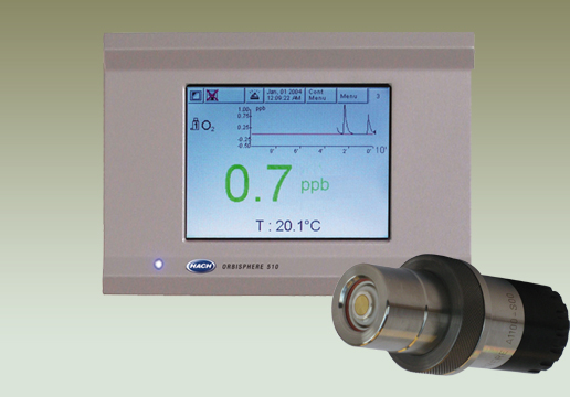 Orbisphere 410 Single Channel Oxygen Analyzer