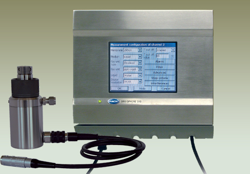 ORBISPHERE 511 Thermal Conductivity Nitrogen Analyzer